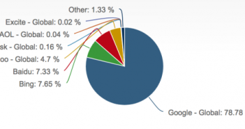 Desktop-search-engine-market-share-550x244