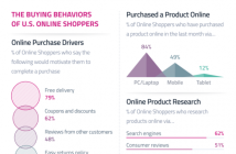 How-to-reach-U.S-online-shoppers-700x963