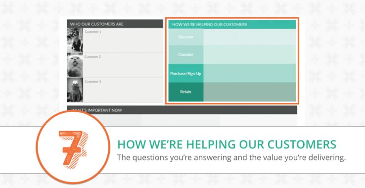 focus canvas how we're helping customers