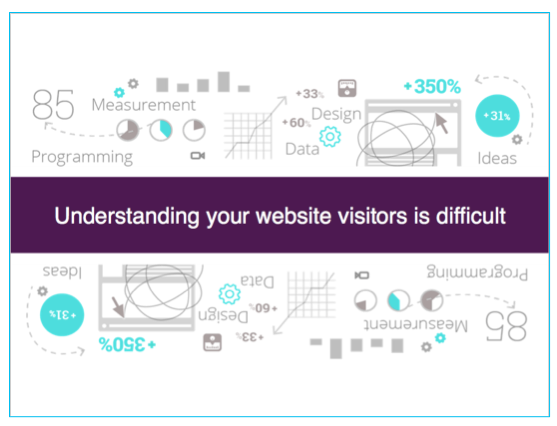 understanding website visitors