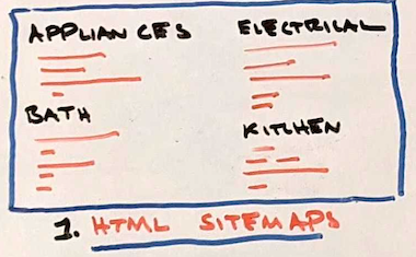 Photo of hand drawn HTML sitemap example.