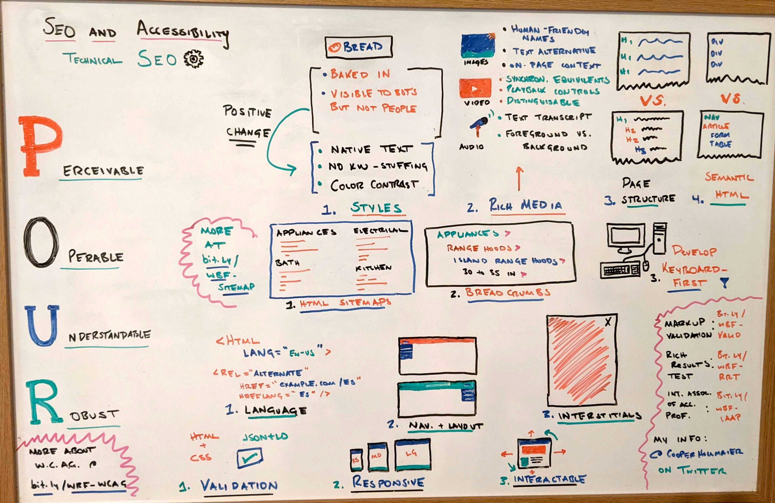 Photo of the whiteboard with handwritten notes on how technical SEOs can focus on accessibility.